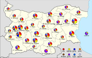 2005 Bulgarian parliamentary election