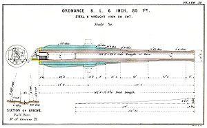 BL 6 inch 80 pounder gun - 6-inch 80-pounder 80 cwt gun