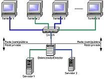 Balanceamento de carga (NAT).jpg