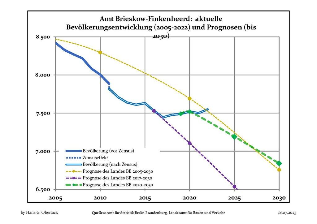 male fertility and lipid metabolism 2003