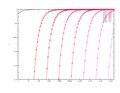 Bloom filter fp probability.pdf