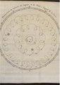 """Brancas-Villeneuve, André-François de (17..-1758), """"Cours complet de cosmographie, où le sistème de Copernic est réfuté (...)""""P.550.pdf"""