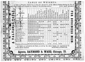 Bushel - A table of weights from the secretaries of the different states, showing the number of pounds which their laws recognize as a bushel of different articles. c. 1854