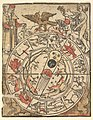 Chart of the Signs of the Zodiac with Venus, Cupid, and a Bishop Saint MET DP826736.jpg