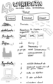 Cheat Sheet SPARQL.png