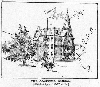 Cogswell Polytechnical College - Image: Cogswell Polytechnical College Drawing