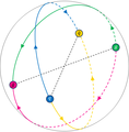 Color charge dipoles.png