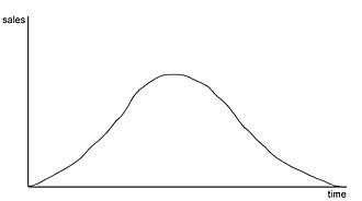 Continuous simulation - Continuous simulation