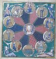 De Lisle Psalter Rad des Lebens stages of life British Library.jpg