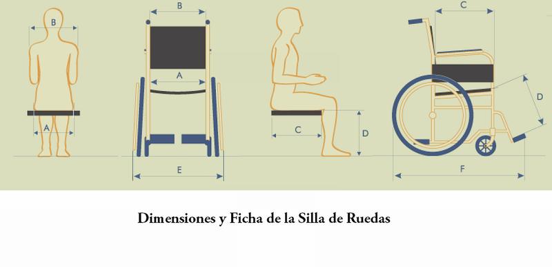 File:Dimensiones.png