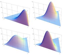 Dirichlet distributions.png