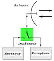 Duplexeur schéma.png