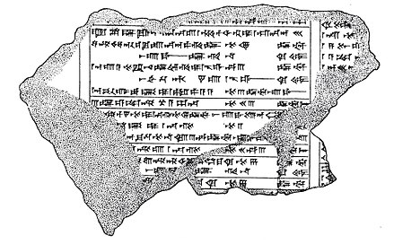 Illustration by Leonard William King of fragment K. 8532, a part of the Dynastic Chronicle listing rulers of Babylon grouped by dynasty. Dynastic Chronicle.jpg