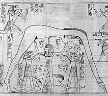 Egyptian god Geb and goddess Nut, from the Greenfield papyrus.jpg
