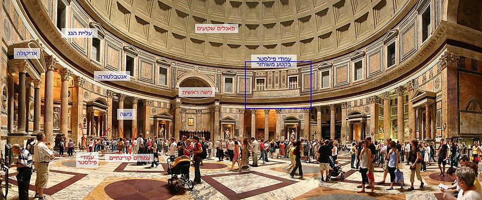 Einblick Panorama Pantheon Rom explantion