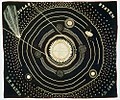 Ellen Harding Baker's Solar System Quilt.jpg