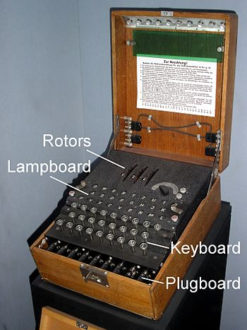 A three-rotor Enigma with plugboard (Steckerbrett)