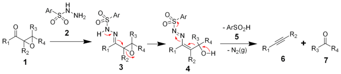 The reaction mechanism of the Eschenmoser fragmentation