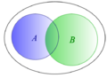 Euler-diag-3-classes-disjunct.png