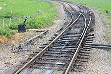 Railroad switch - Wikipedia