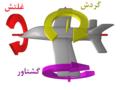 Flight dynamics with text (Farsi-Persian).png