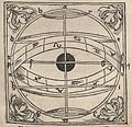 Fotothek df tg 0003319 Astronomie ^ Ekliptik ^ Sternzeichen.jpg