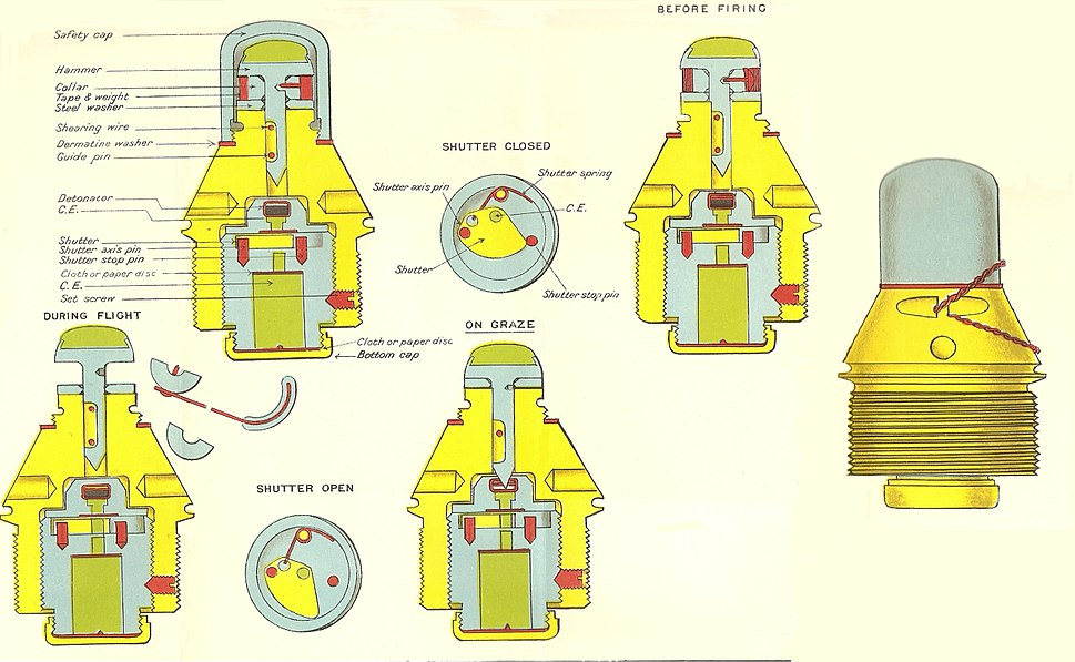 Fze Perc No 106E Mk 4