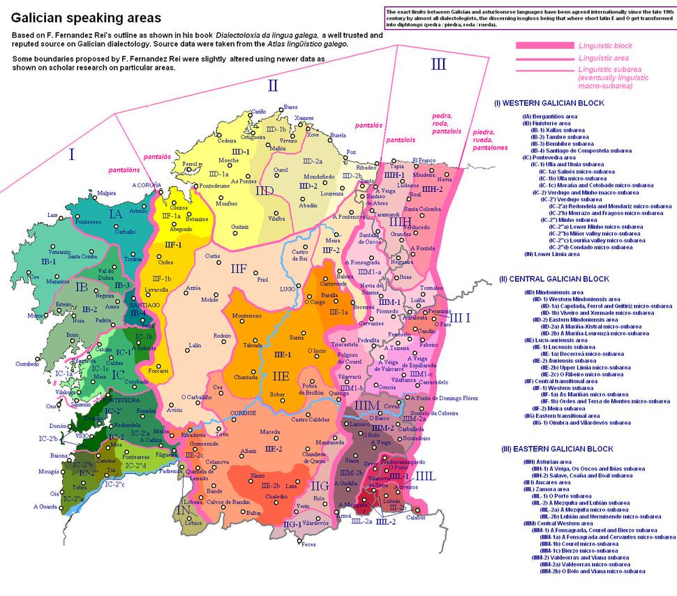 Galician linguistic areas
