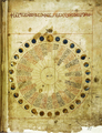 Georgian astronomical manuscript (1).png