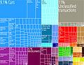 Germany Product Export Treemap.jpg