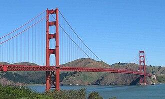 Transportation in California - The Golden Gate Bridge in San Francisco