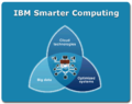 IBM Smarter Computing Foundation.png
