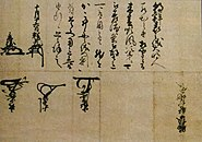 Joint letter of Five Elders (of Toyotomi).jpg