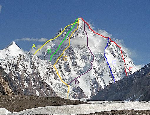 K2 wikipedia for Piani di vita del sud