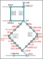 Keisei bus yachimataminami line.png