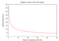 Kepler curve.png