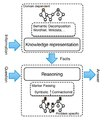 Knowledge Reasoning.pdf