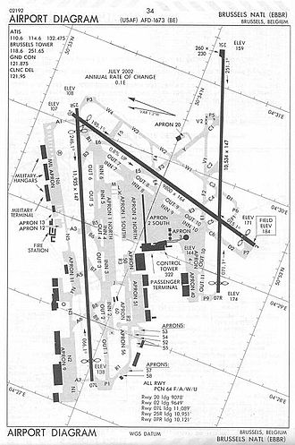 Brussels Airport - Airport diagram
