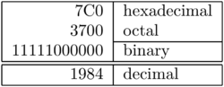 Latex example tabular cline.png