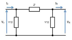 Admittance - Image: Long Transmission Line Model