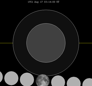 August 1951 lunar eclipse - Image: Lunar eclipse chart close 1951Aug 17