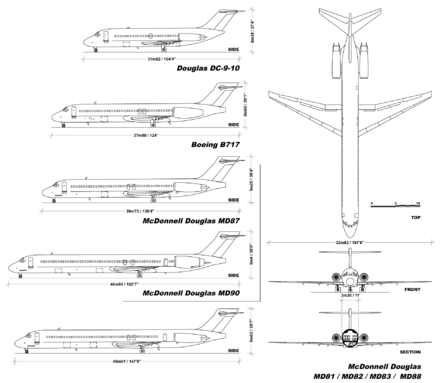 Comparison Of Douglas Dc 9 Boeing 717 Mcdonnell Md 90 And 80 Series Aircraft