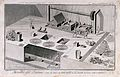 Machinery used in the cooling and processing of copper. Etch Wellcome V0023542.jpg