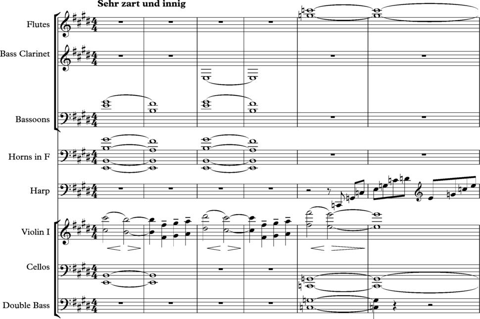 Mahler 4 third movement