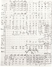 A handwritten sheet of music showing the orchestral score for 13 bars from the symphony