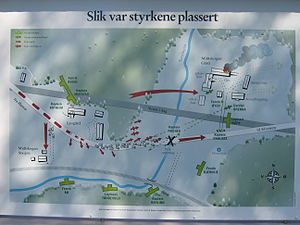 Battle of Midtskogen - Overview of the battle.