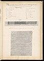 Master Weaver's Thesis Book, Systeme de la Mecanique a la Jacquard, 1848 (CH 18556803-174).jpg