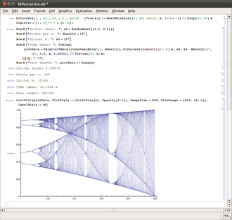 Wolfram Mathematica - Image: Mathematica logistic bifurcation