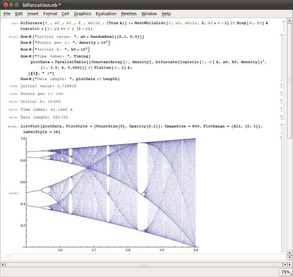 Wolfram Mathematica - Wikiwand