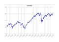 OBX Index.png
